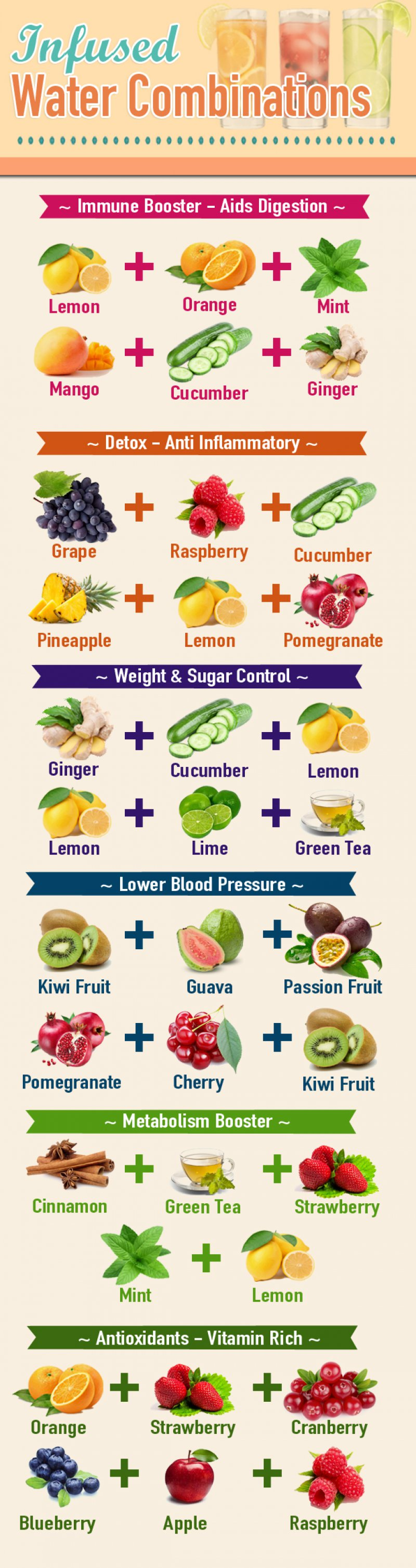fruit_infusion_infographic_copy__1440579751_68844